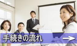 経営事項審査、建設業許可申請の流れ